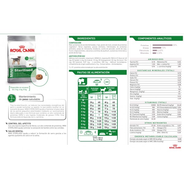 Royal canin mini adult sterilised crocchette per cani for Crocchette per cani sterilizzati