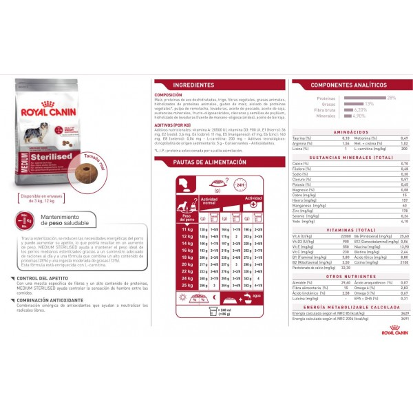 Royal canin medium adult sterilised crocchette per cani for Crocchette per cani sterilizzati