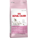 Royal Canin Mother & Babycat crocchette per gattini