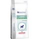 Royal Canin Pediatric Junior Small Dog Vet Care crocchette per cuccioli di taglia piccola
